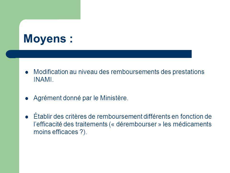 Moyens : Modification au niveau des remboursements des prestations INAMI. Agrément donné par le Ministère.
