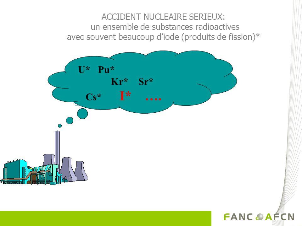 ACCIDENT NUCLEAIRE SERIEUX: un ensemble de substances radioactives avec souvent beaucoup d'iode (produits de fission)*