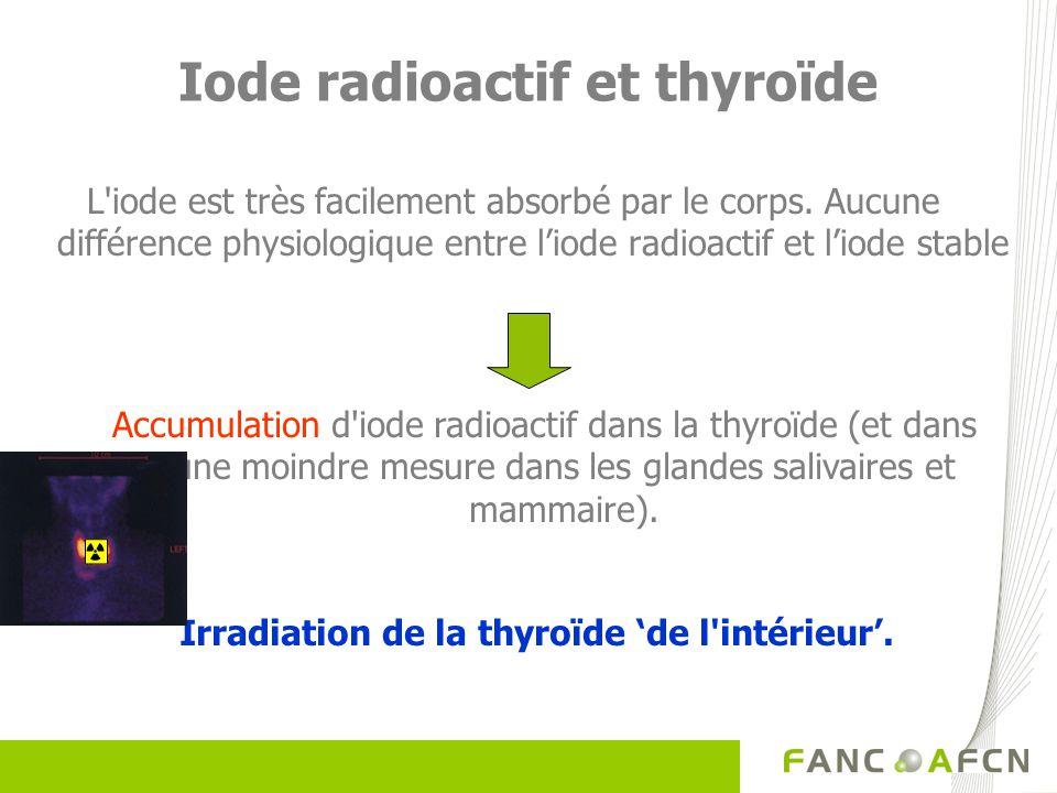 Iode radioactif et thyroïde