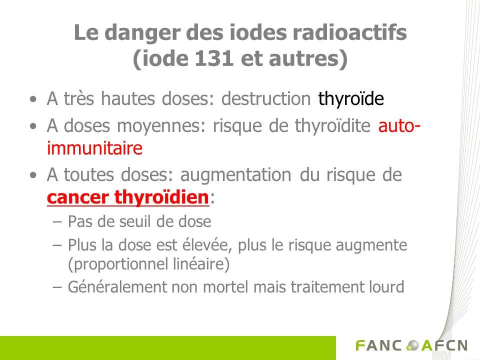 Le danger des iodes radioactifs (iode 131 et autres)