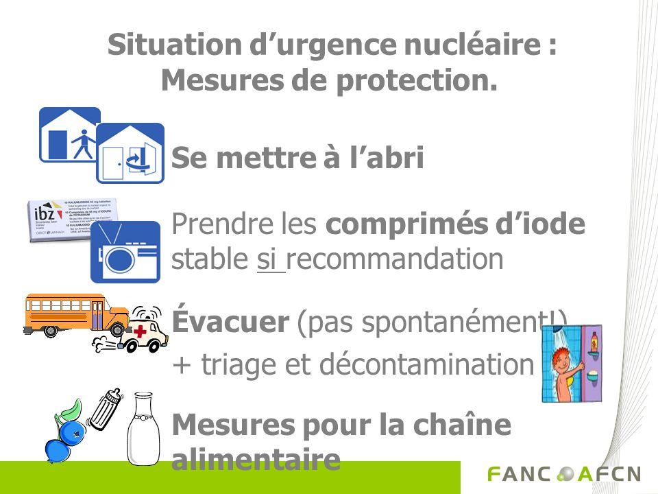 Situation d'urgence nucléaire : Mesures de protection.