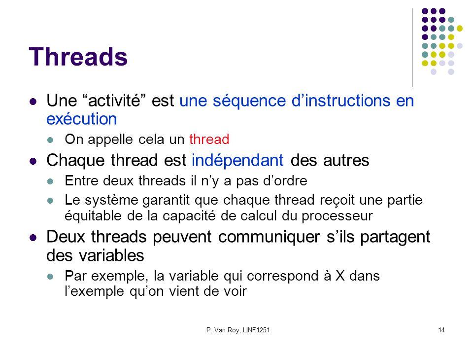 Threads Une activité est une séquence d'instructions en exécution