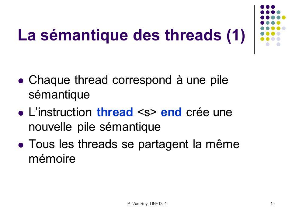 La sémantique des threads (1)