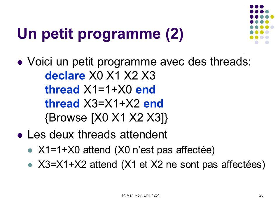 Un petit programme (2)