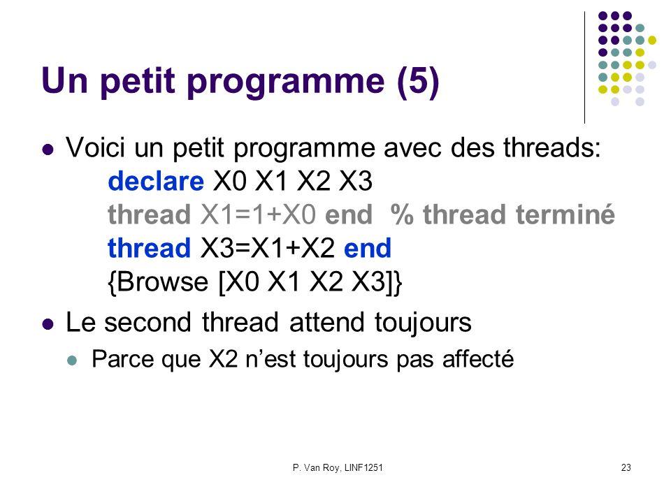 Un petit programme (5)