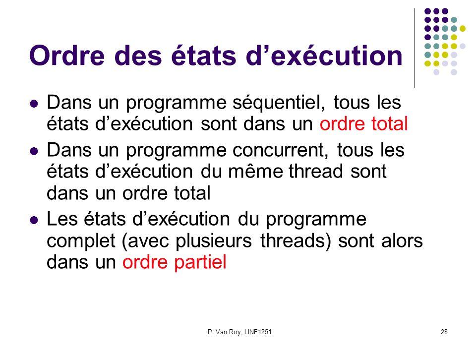 Ordre des états d'exécution
