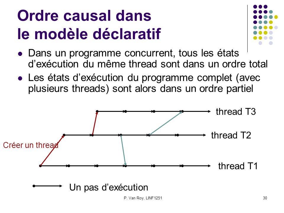 Ordre causal dans le modèle déclaratif
