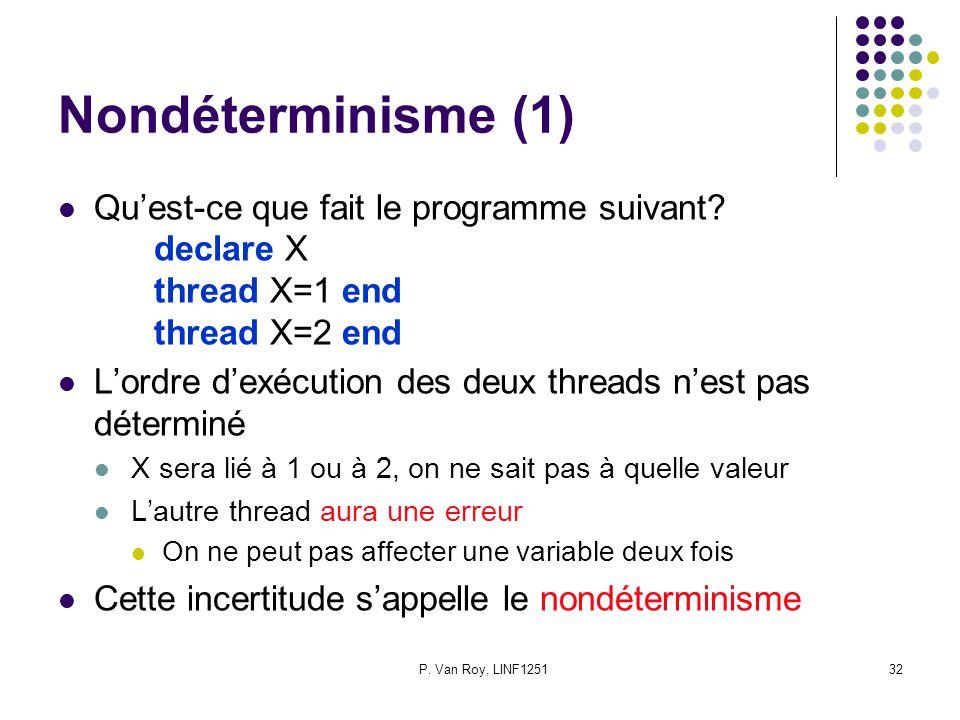 Nondéterminisme (1) Qu'est-ce que fait le programme suivant declare X thread X=1 end thread X=2 end.