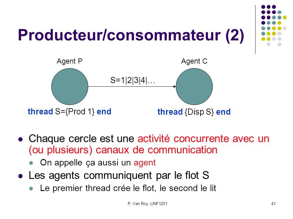 Producteur/consommateur (2)