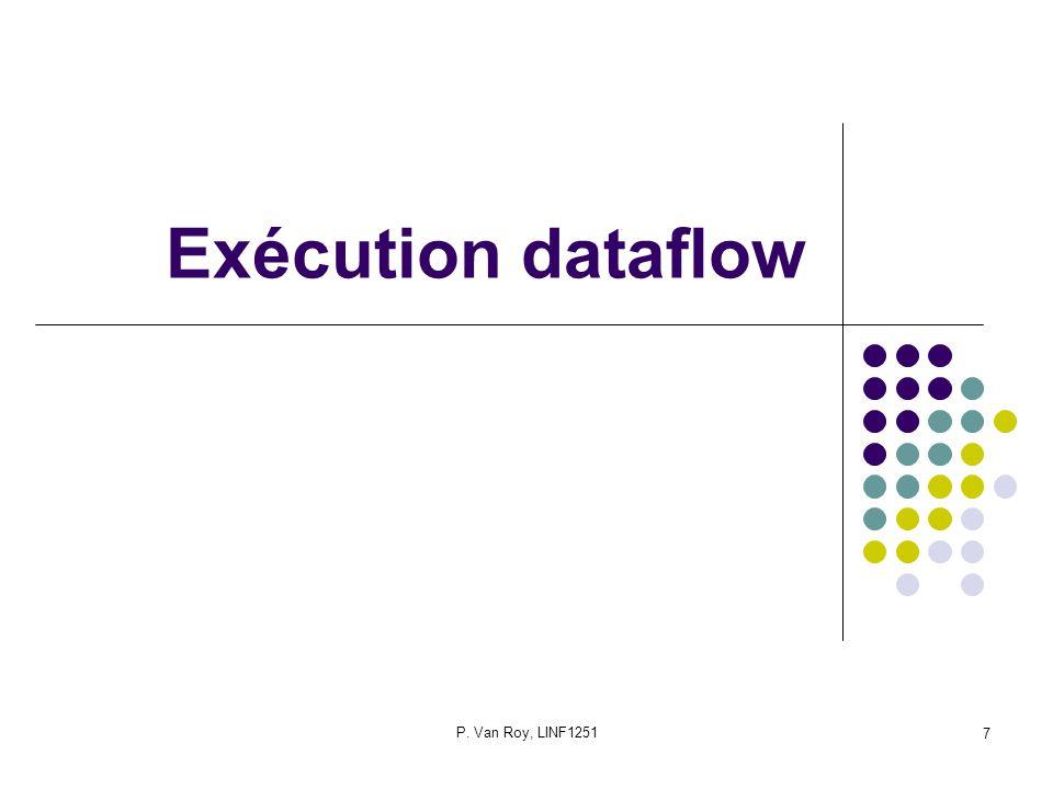 Exécution dataflow P. Van Roy, LINF1251