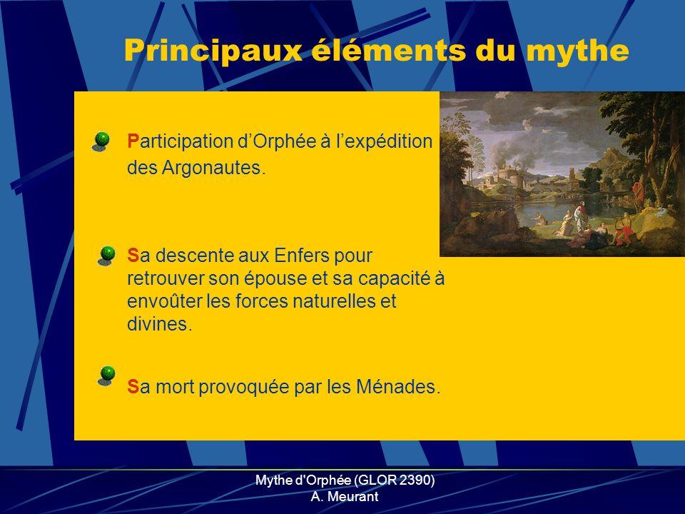 Principaux éléments du mythe