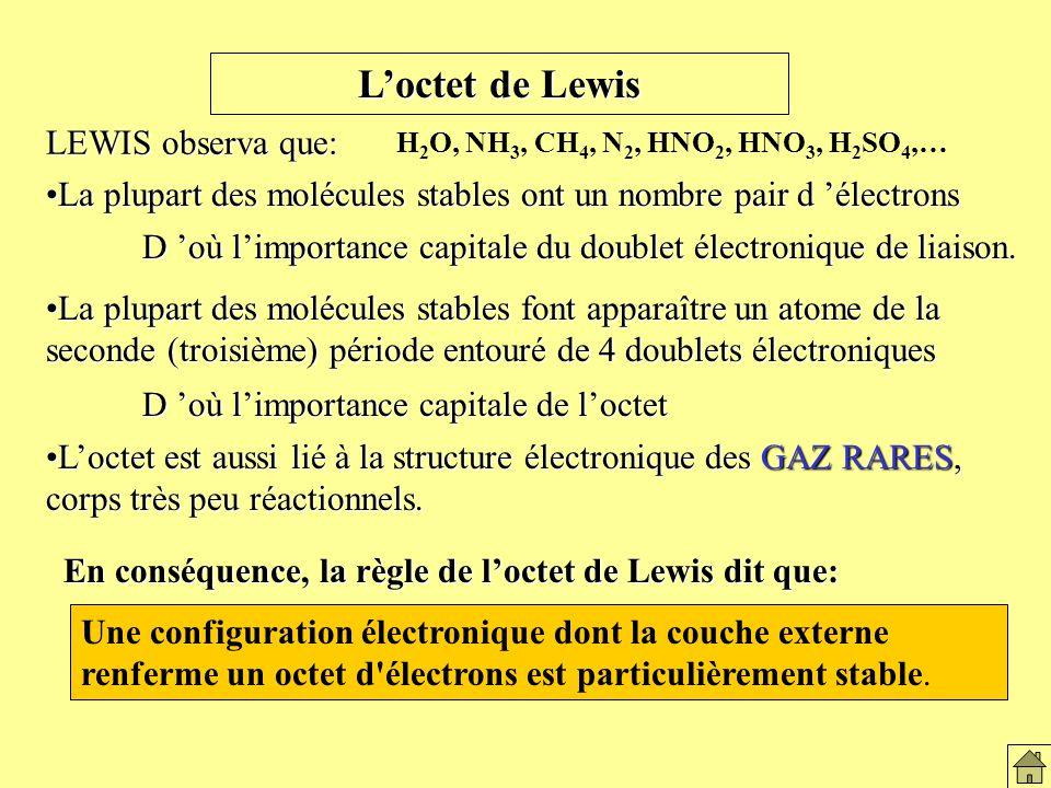 L'octet de Lewis LEWIS observa que: