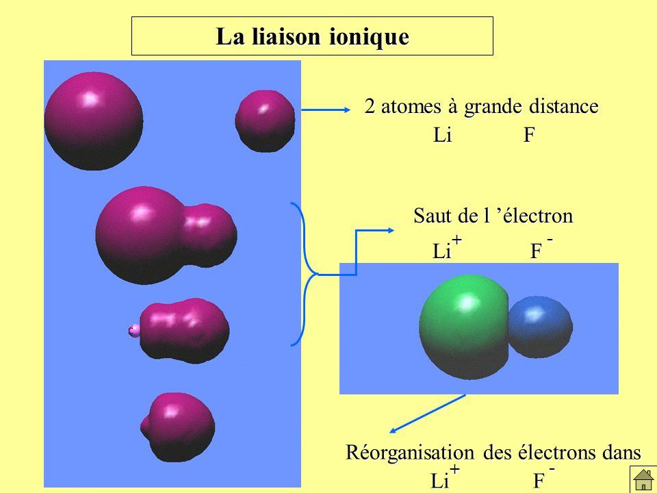 Réorganisation des électrons LiF