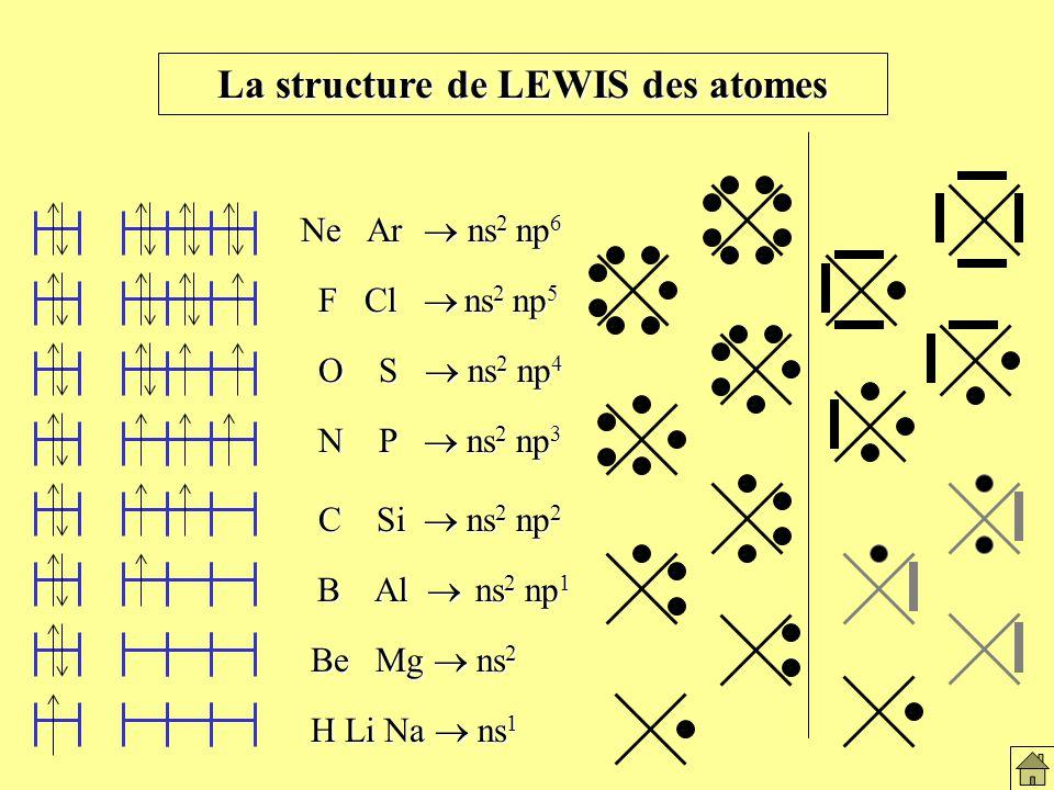 La structure de Lewis des atomes