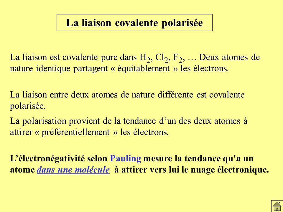 La liaison covalente polarisée