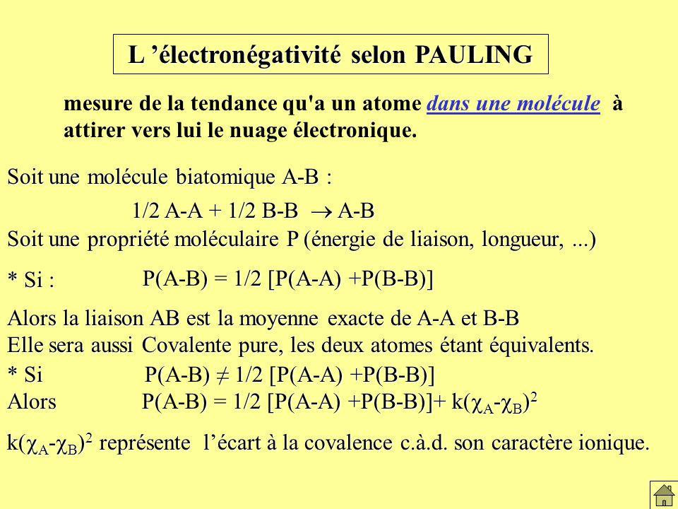 L 'électronégativité (Pauling)
