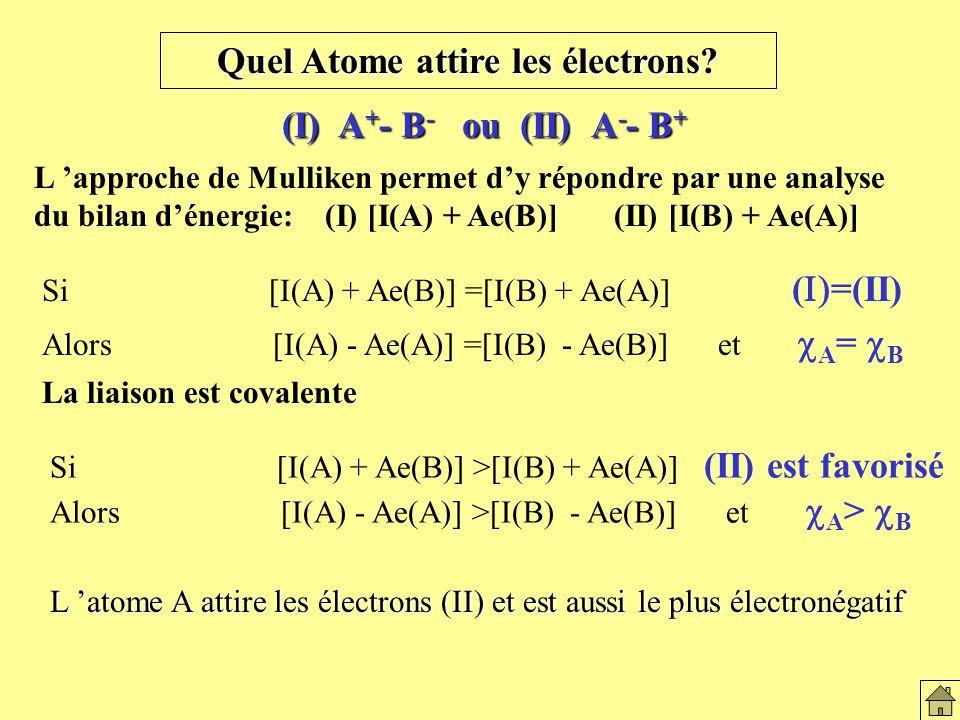 Quel atome attire les électrons