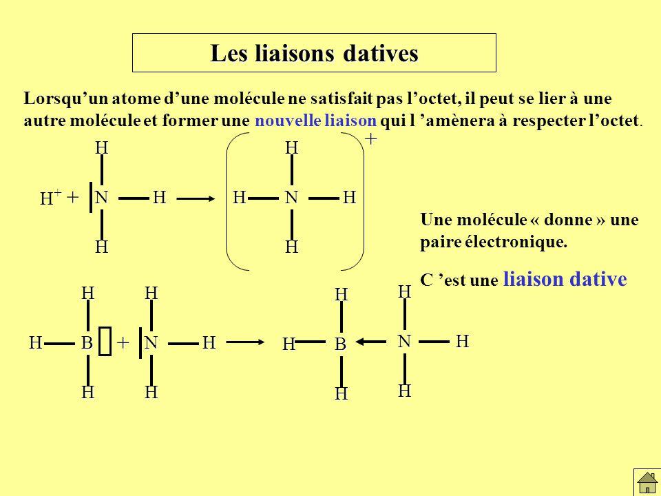 Les liaisons datives + +