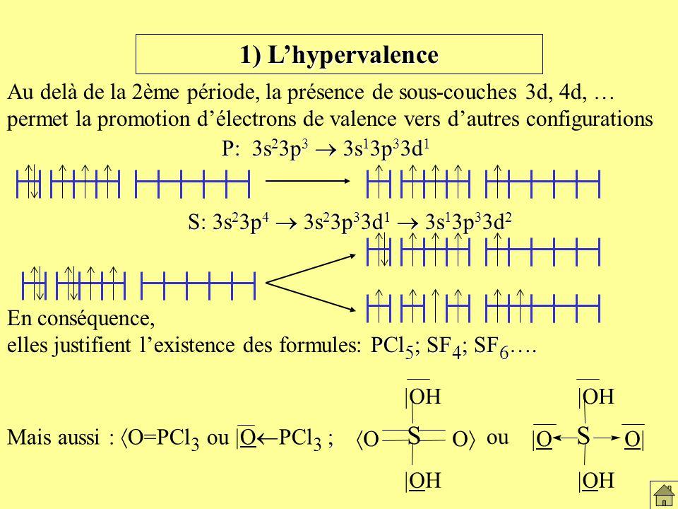 L 'hypervalence 1) L'hypervalence.