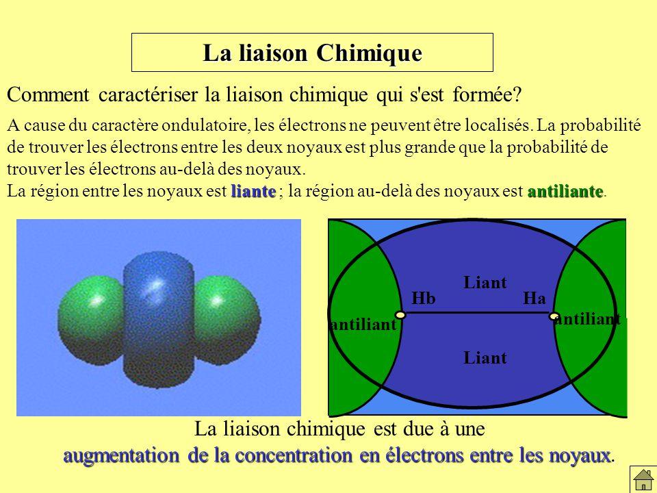 Schémas de la liaison H2 La liaison Chimique. Comment caractériser la liaison chimique qui s est formée