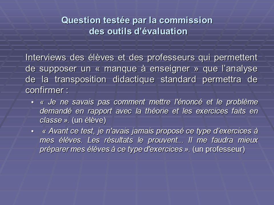 Question testée par la commission des outils d'évaluation