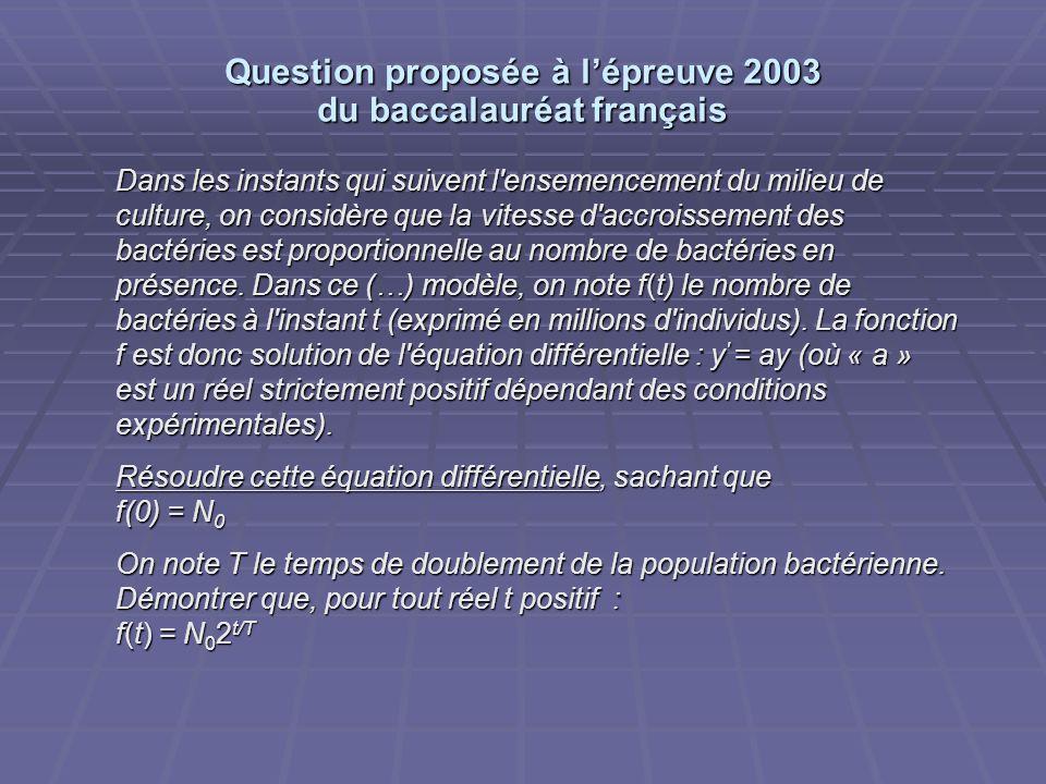 Question proposée à l'épreuve 2003 du baccalauréat français