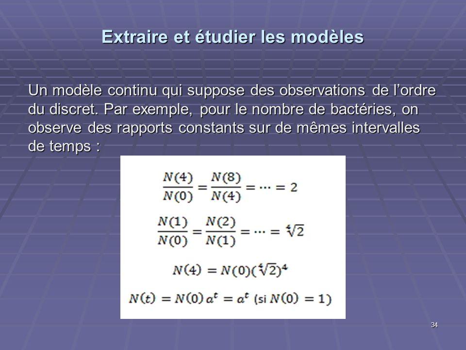 Extraire et étudier les modèles