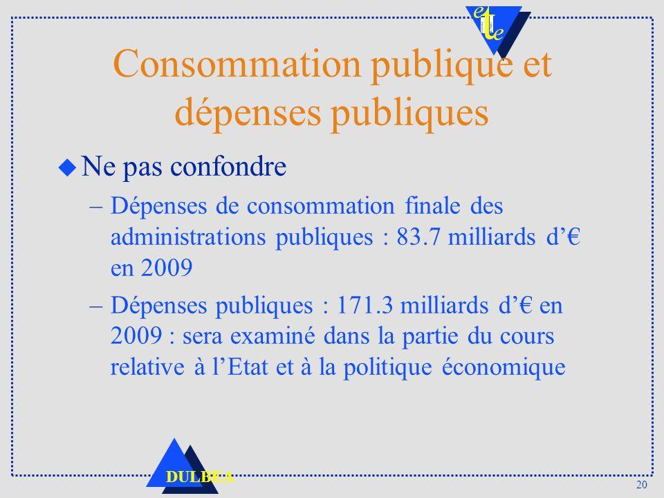 Consommation publique et dépenses publiques