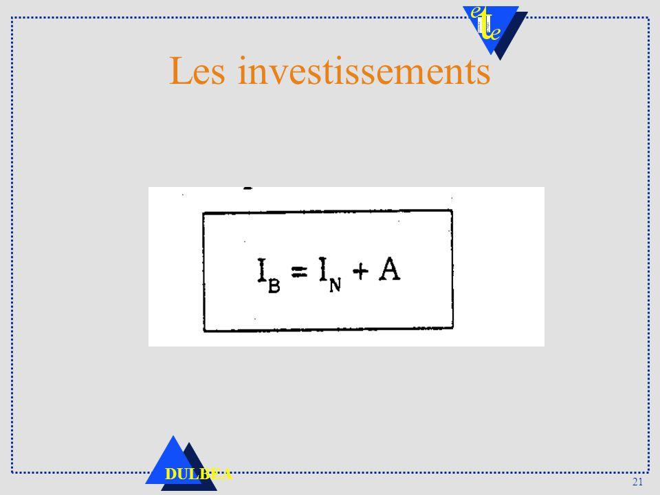 Les investissements