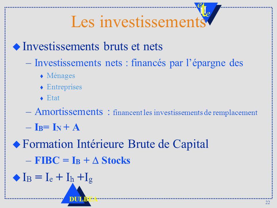 Les investissements Investissements bruts et nets