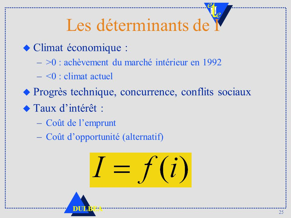 Les déterminants de I Climat économique :