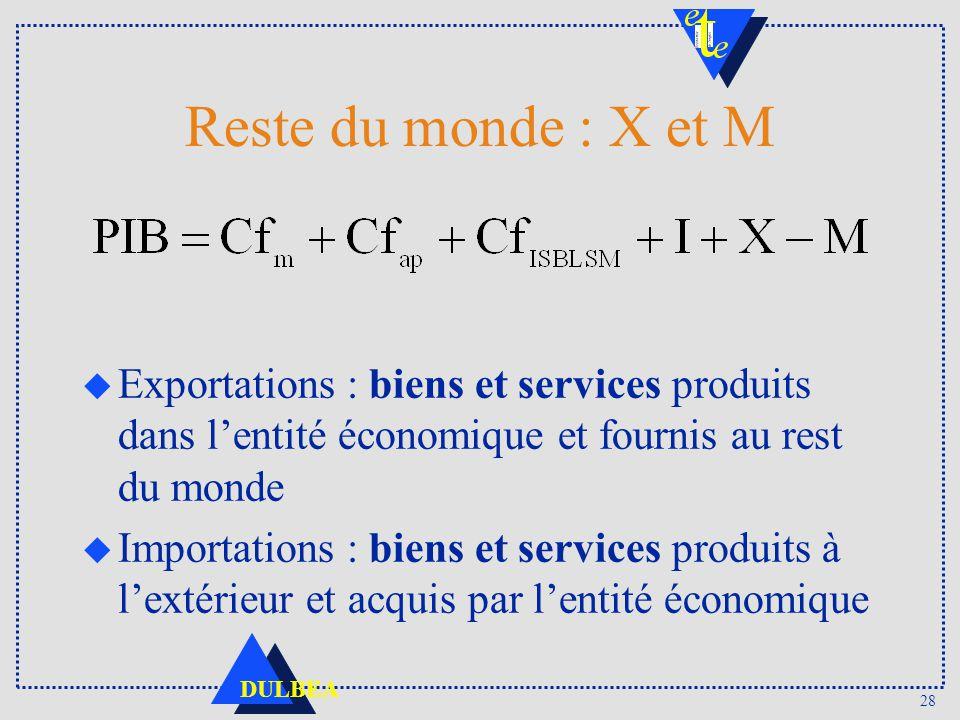 Reste du monde : X et M Exportations : biens et services produits dans l'entité économique et fournis au rest du monde.