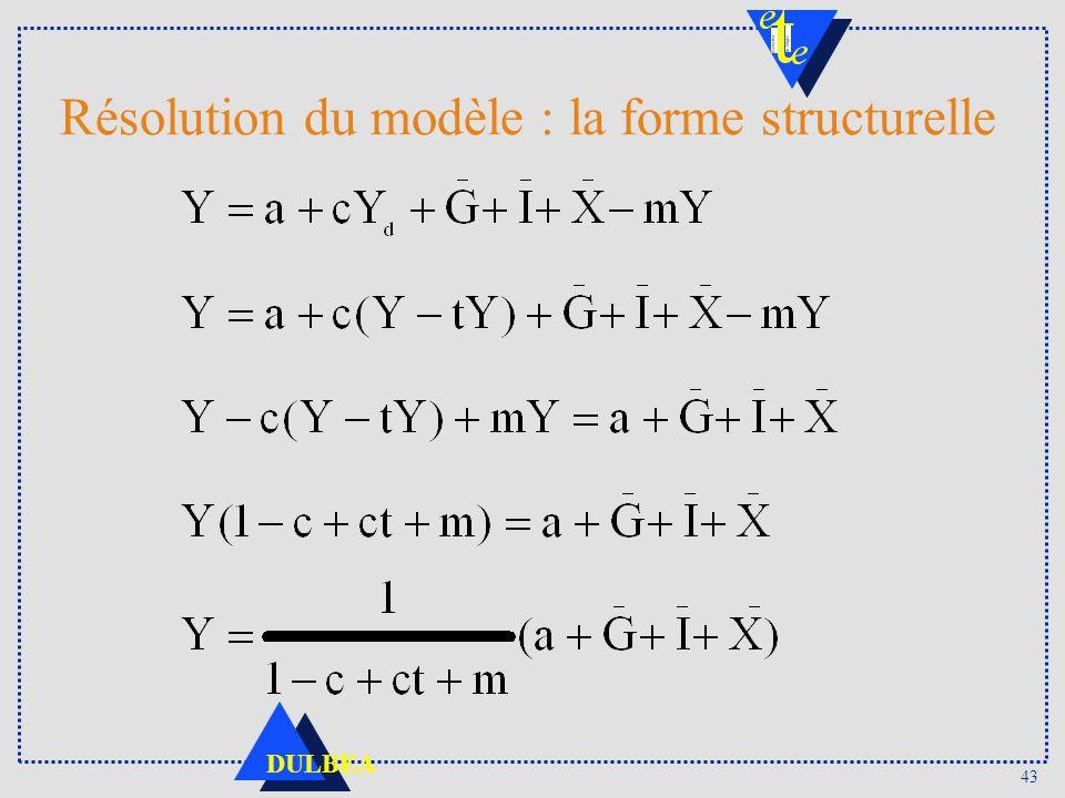 Résolution du modèle : la forme structurelle
