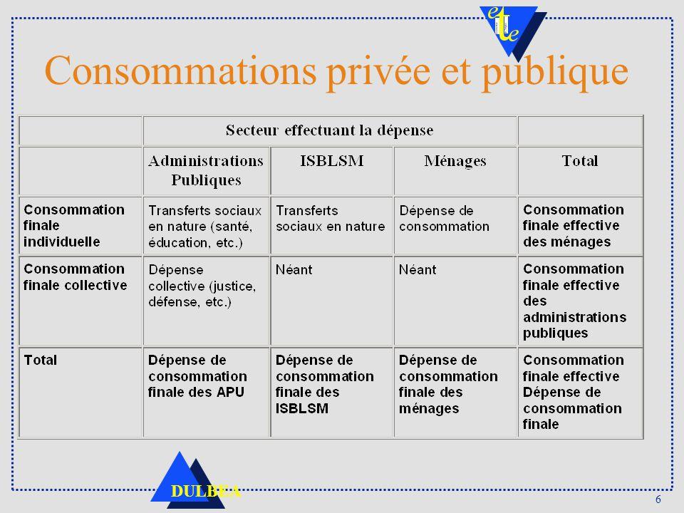 Consommations privée et publique