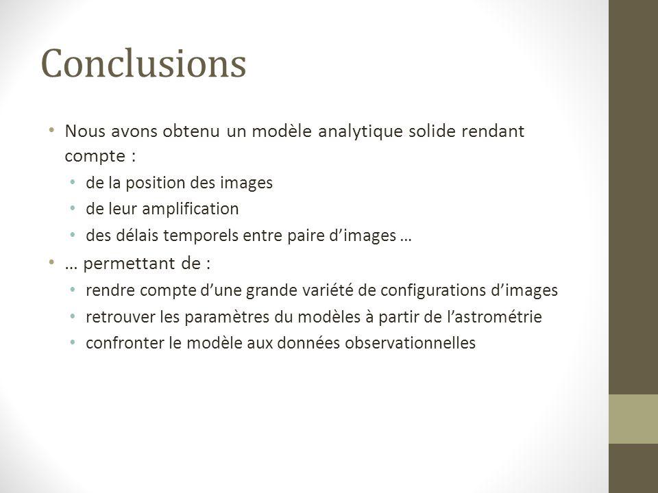 Conclusions Nous avons obtenu un modèle analytique solide rendant compte : de la position des images.