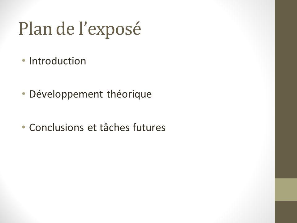 Plan de l'exposé Introduction Développement théorique