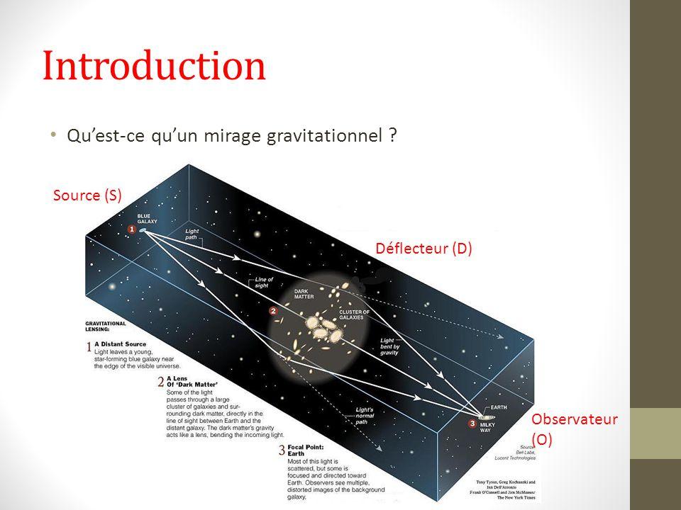Introduction Qu'est-ce qu'un mirage gravitationnel Source (S)