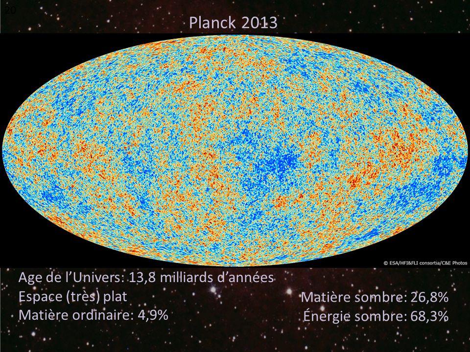 Planck 2013 Age de l'Univers: 13,8 milliards d'années