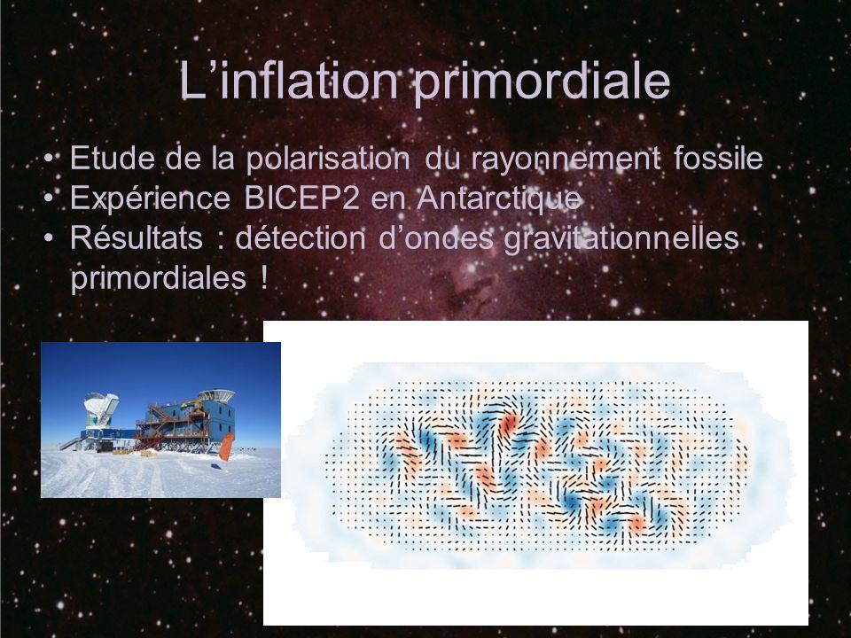 L'inflation primordiale