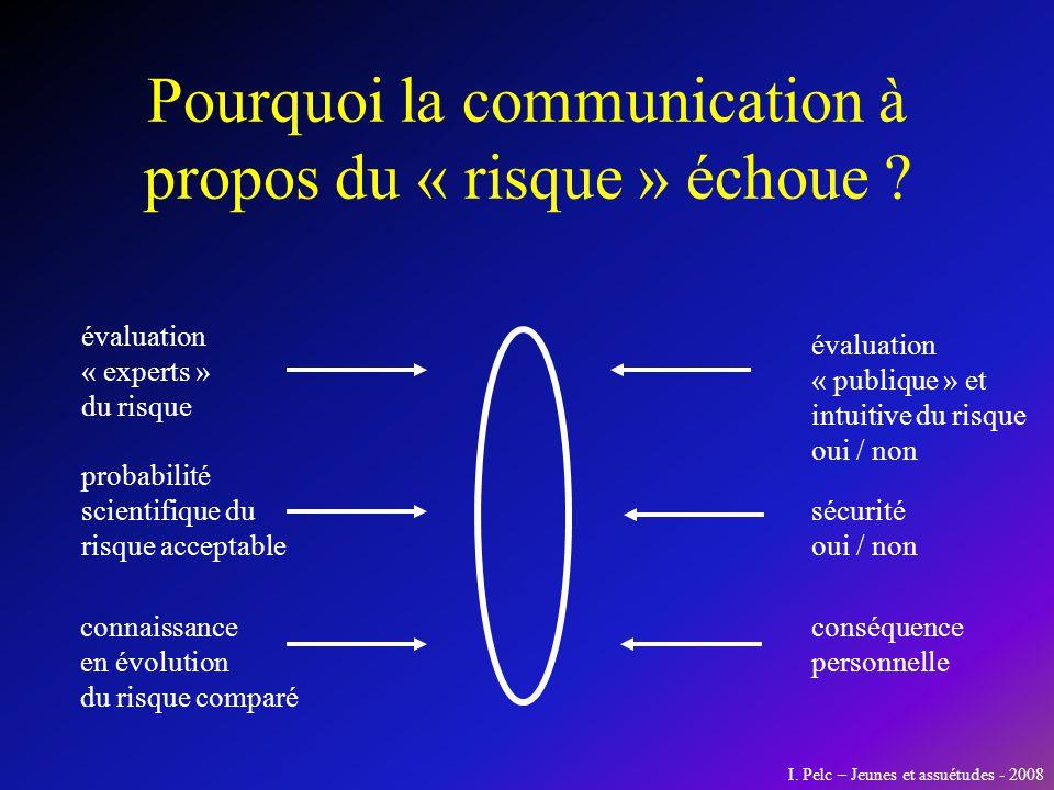 Pourquoi la communication à propos du « risque » échoue