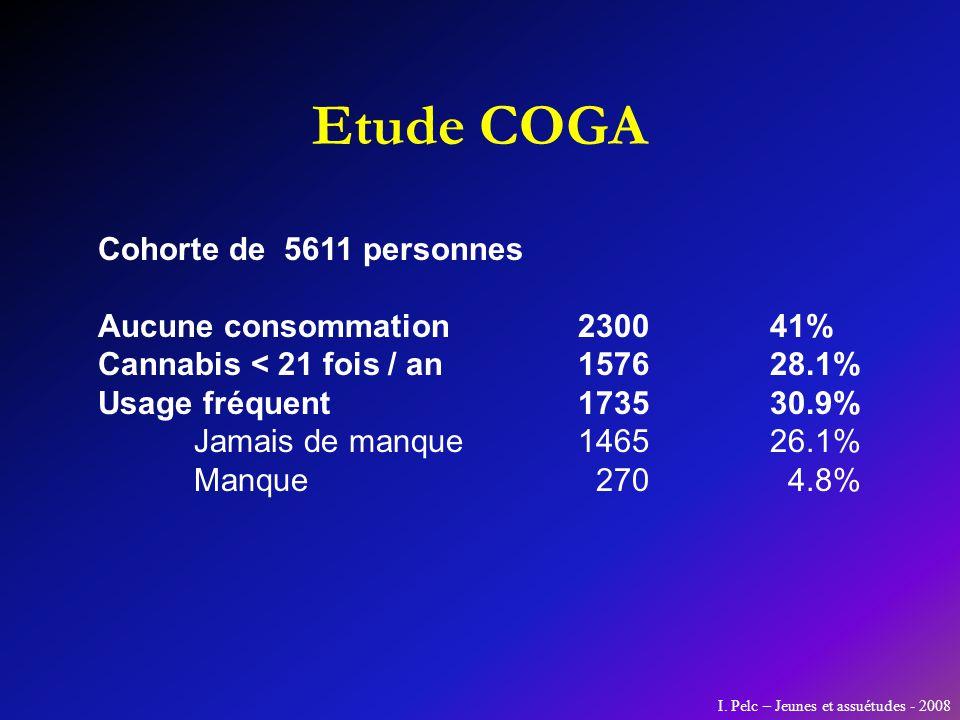 Etude COGA Cohorte de 5611 personnes Aucune consommation 2300 41%
