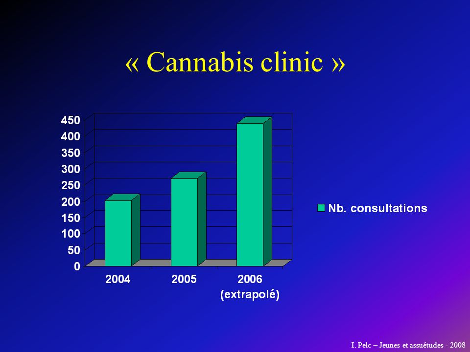 « Cannabis clinic »
