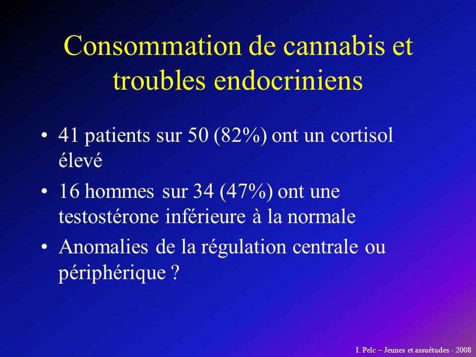 Consommation de cannabis et troubles endocriniens
