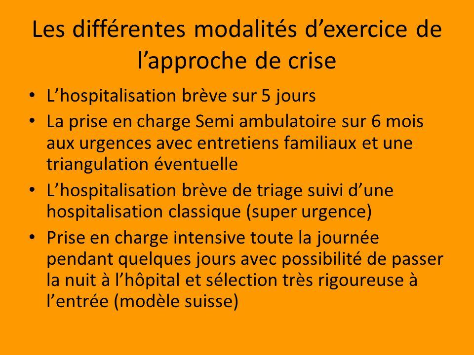 Les différentes modalités d'exercice de l'approche de crise