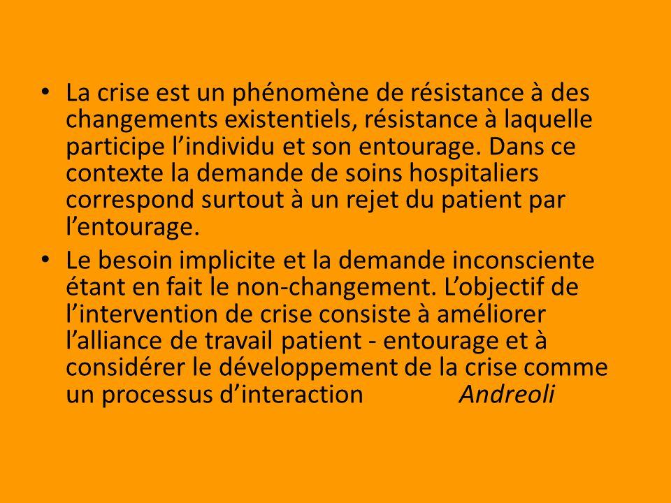 La crise est un phénomène de résistance à des changements existentiels, résistance à laquelle participe l'individu et son entourage. Dans ce contexte la demande de soins hospitaliers correspond surtout à un rejet du patient par l'entourage.