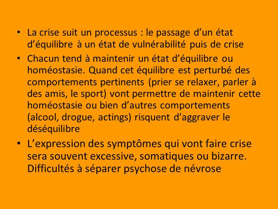 La crise suit un processus : le passage d'un état d'équilibre à un état de vulnérabilité puis de crise
