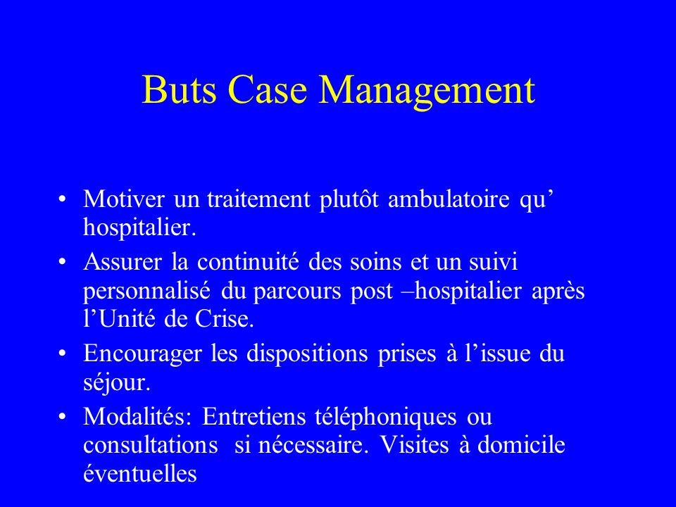 Buts Case Management Motiver un traitement plutôt ambulatoire qu' hospitalier.
