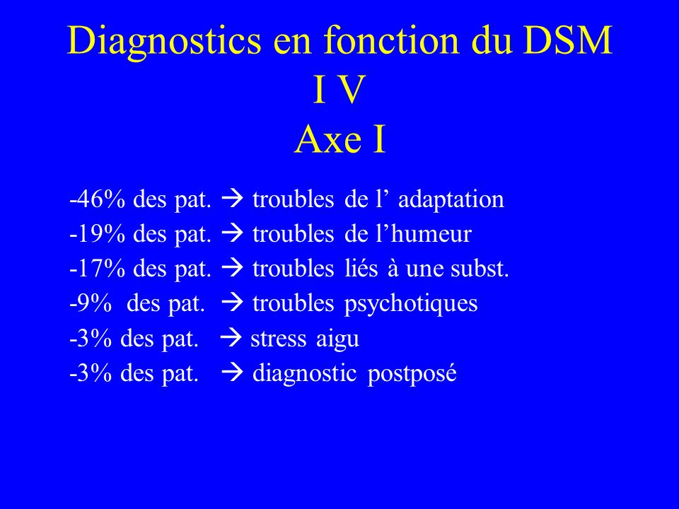 Diagnostics en fonction du DSM I V Axe I
