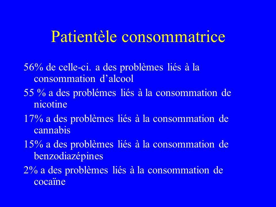 Patientèle consommatrice
