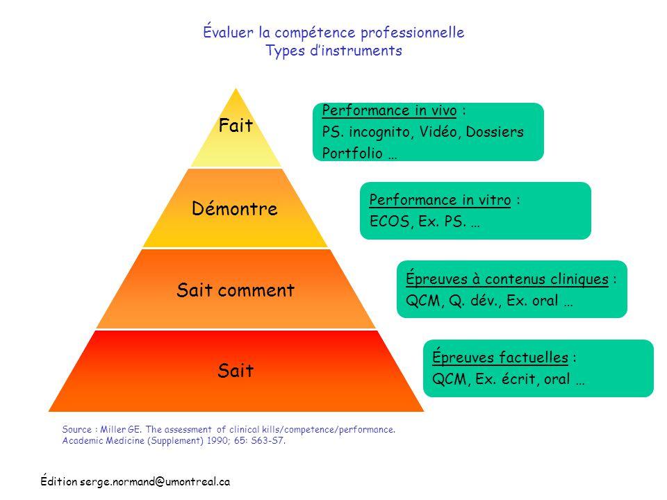 Évaluer la compétence professionnelle Types d'instruments